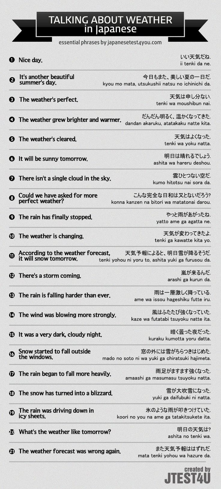 Infographic: how to talk about the weather in Japanese. http://japanesetest4you.com/infographic-talk-about-weather-japanese/
