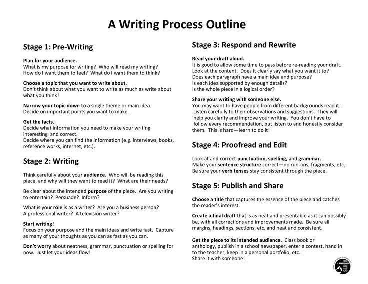 write an essay about winter season