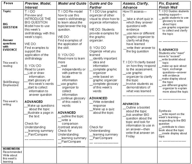 Common Core Planning Guide for Non-Fiction Reading