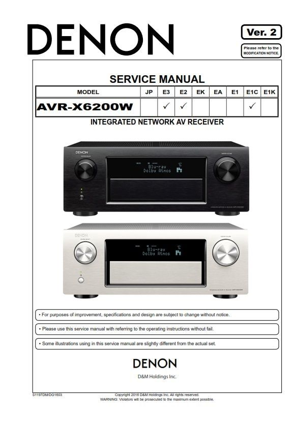 Pin On Denon Audio Video Service Manual Troubleshooting