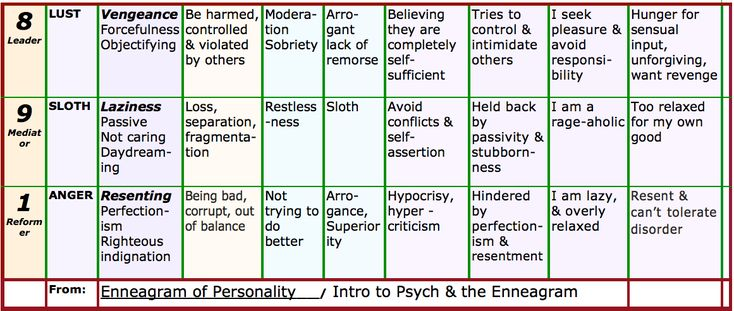 an essay on personality type It is only fairly recently that personality tests have become a common practice by companies looking to employ people these personality tests.
