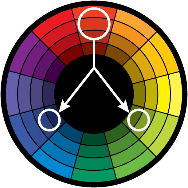 Primary Colors Are Triadic As Is Also Secondary But Any 3 Equal Distance Apart On The Color Wheel Can Be Considered