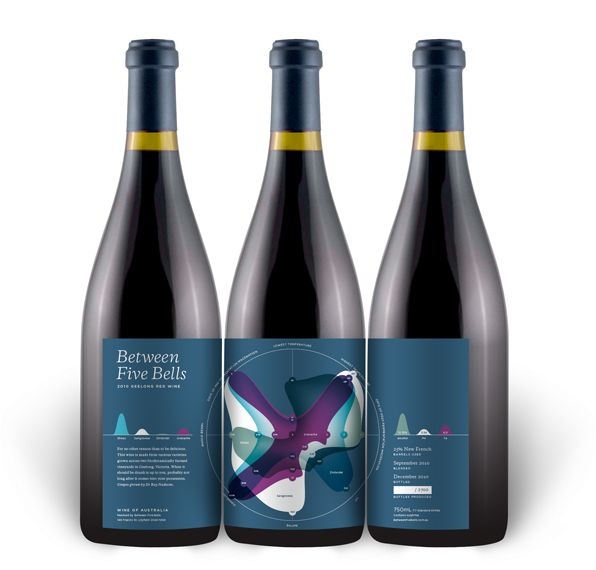 Quantitative Wine labels by Nicholas Felton. Creator of Facebook's new timeline.