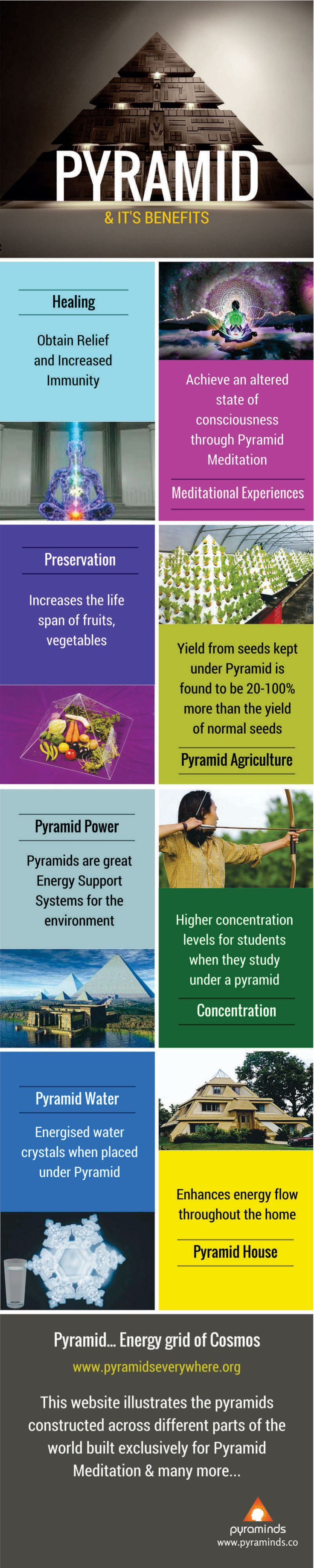 Pyramid-and-its-Benefits