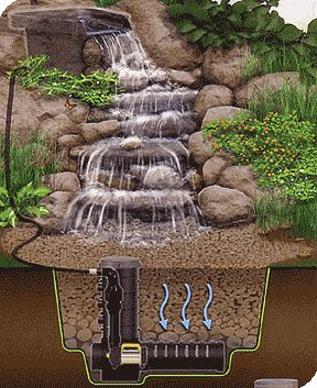Waterscapes Include Pond Installation, Pondless Waterfalls, Koi Fish Ponds,  And All Your Water Feature Supply Needs.