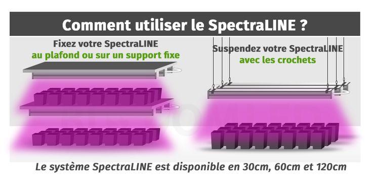 BloomLED – Eclairage horticole aux LEDs - barre-eclairage-led-horticole-spectraline-30e