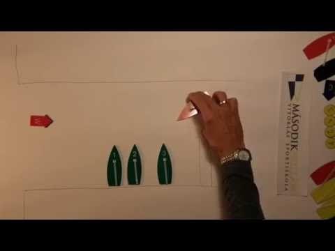 """A Második Hullám Vitorlás Iskola ( www.masodikhullam.hu) által készített a """" Vitorlázás alapjai 5 percben"""" című sorozat. A sorozat 45 részes, kifejezetten a ..."""