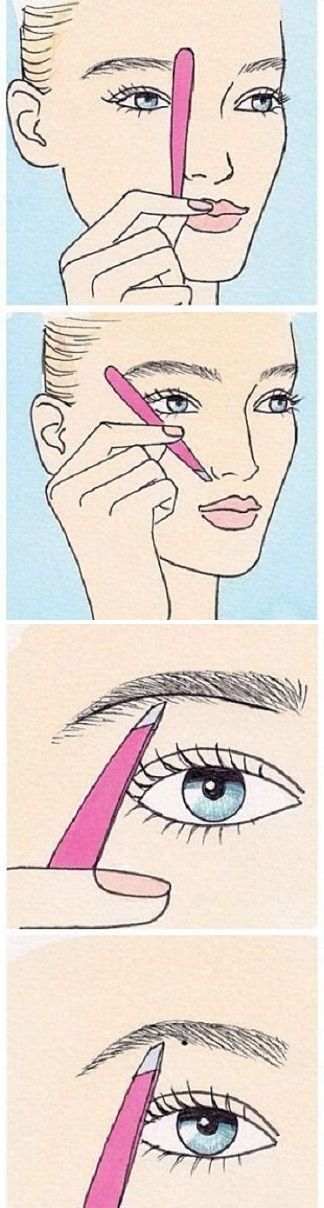 Shaping the perfect eyebrow - STEP BY STEP.