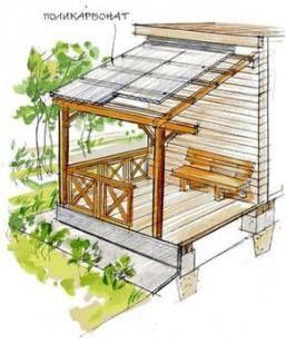 Best Backyard Pergola Covered Pools Ideas Backyard Home