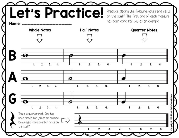 how to learn music composition