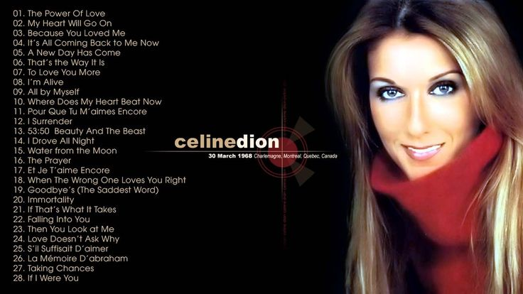 Celine Dion's Greatest Hits Full Album - Best Song Of Celine Dion