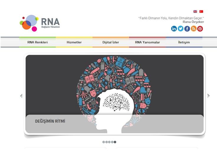 Değişimin Ritmi     www.rna-tr.com/degisimin-ritmi