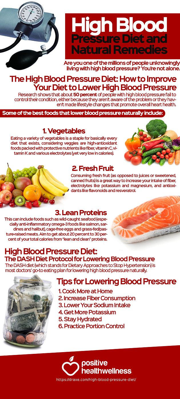 Best Natural Foods To Reduce Blood Pressure