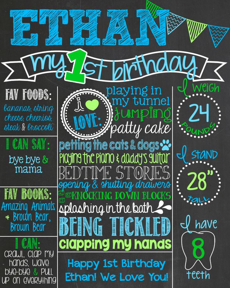 Pinterest discover and save creative ideas for First birthday chalkboard template