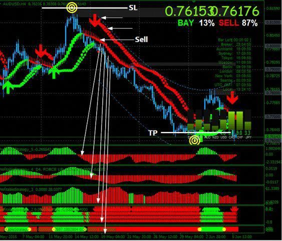 Forex Profitable Strategy For Metatrader 4 Forex Brokers