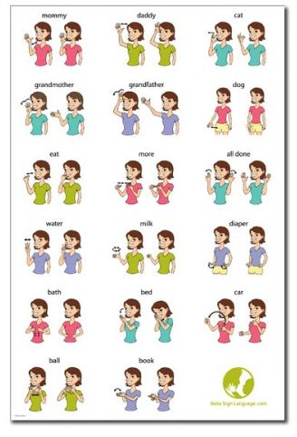 Advantages of Teaching Your Baby Sign Language Baby sign language - baby sign language chart template