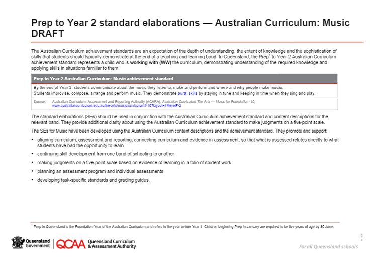 Prep to Year 2 standard elaborations — Australian Curriculum: Music