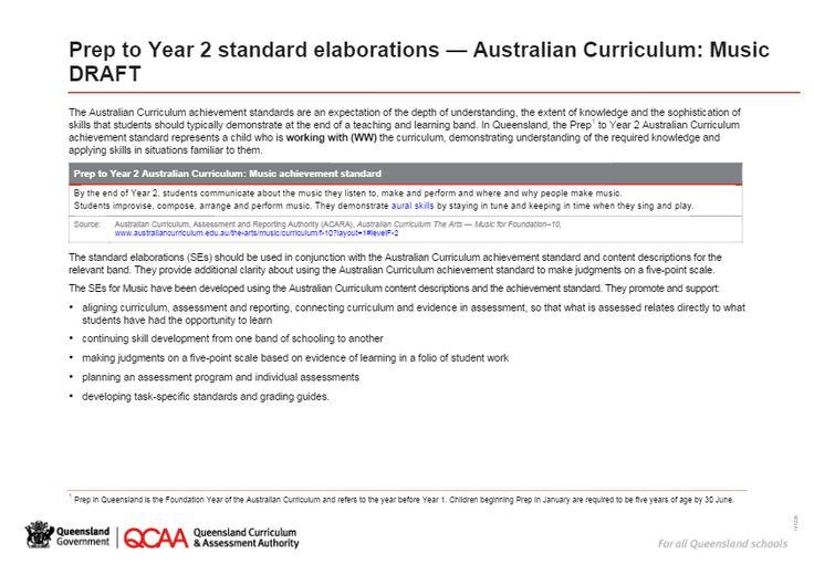 Prep to Year 2 standard elaborations — Australian Curriculum: Music