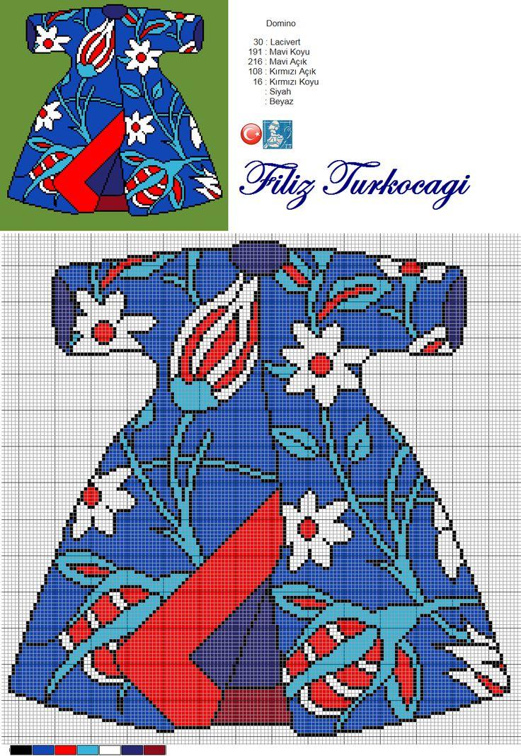 Hangisini isterseniz...Designed by Filiz Türkocağı...