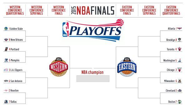 nba+playoffs+2015 | nba-playoff-bracket