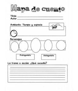 Organizador: Mapa de Cuento (3 Páginas).