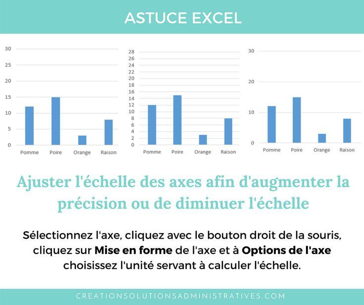 Astuce Excel : Modifier l'échelle de l'axe d'un graphique #excel #exceltips #exceltricks