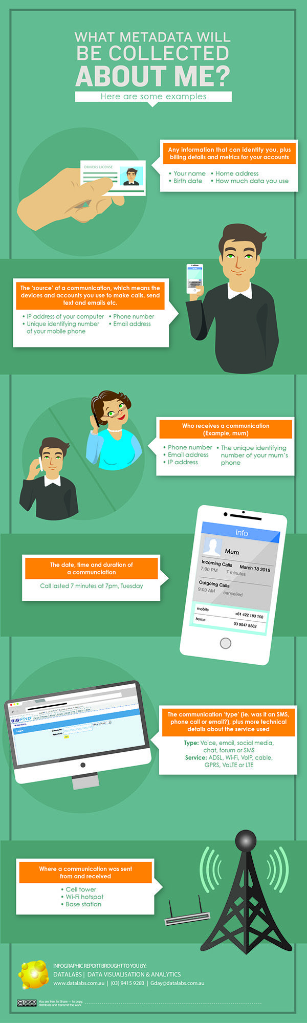 Infographic: What metadata will be collected about me?