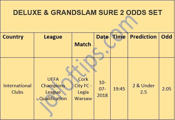 Pin by jollof tips on European football betting tips