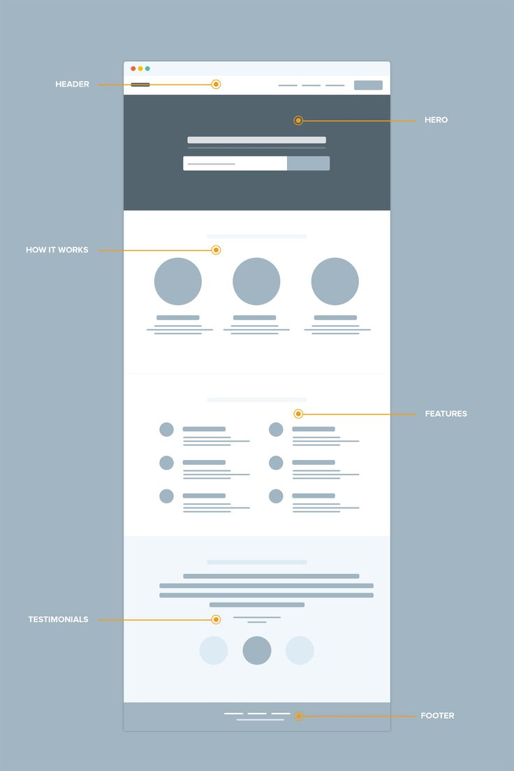Early-Wireframes