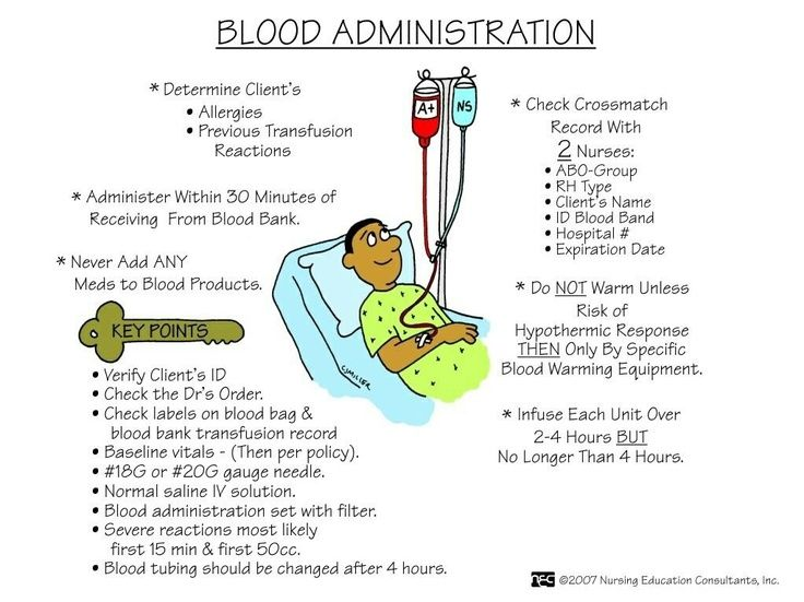 Lasix administration with blood transfusion - Online and