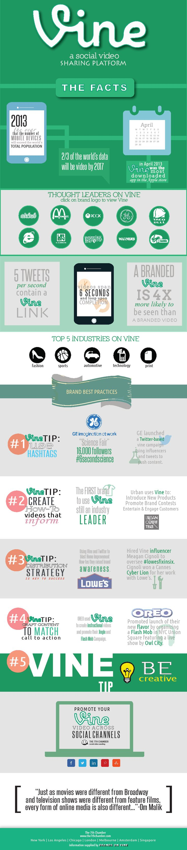 Some key #Vine stats and best practices #infographic #App