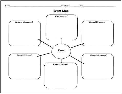 3 paragraph essay planning map The kids can start with the hamburger essay outline to map out their initial thoughts, and eventually they build a more detailed essay outline like below: thesis and 'hook' sentence main paragraph idea #1: sub-points 1, 2, and 3.