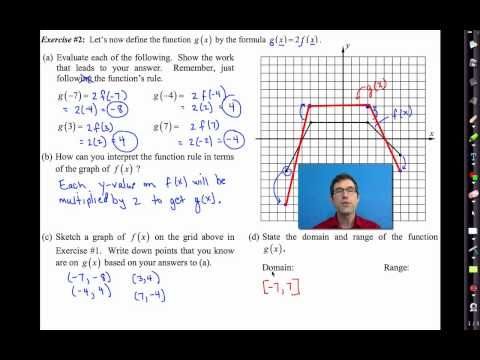 You searched for Transforming Functions Worksheet - downloadtemplates.us - downloadtemplates.us