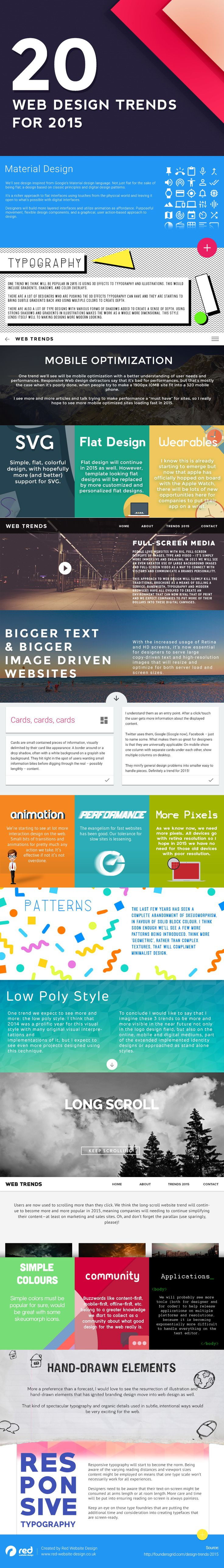 The #web design industry has seen many changes over the years. With new technology giving rise to new screen sizes and methods of accessing the internet those trends are expected to change quite remarkably over the next 12 months or so too. Red Website Design have listed the 20 design #trends they expect to feature heavily in 2015 in the following infographic.