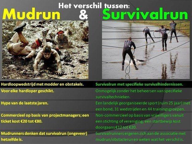 Afbeeldingsresultaat voor verschil obstaclerun survivalrun