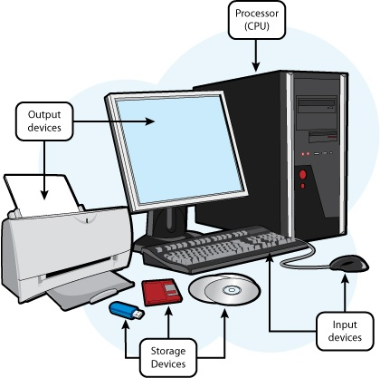 Output Devices are hardware components that convey information to one or more people