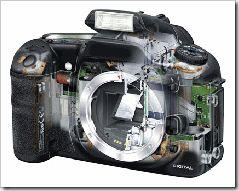 Lezioni di Fotografia: Dentro la fotocamera Corso Fotografia Digitale – Lezione 2