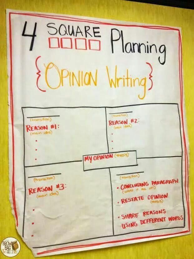 4 square writing anchor chart