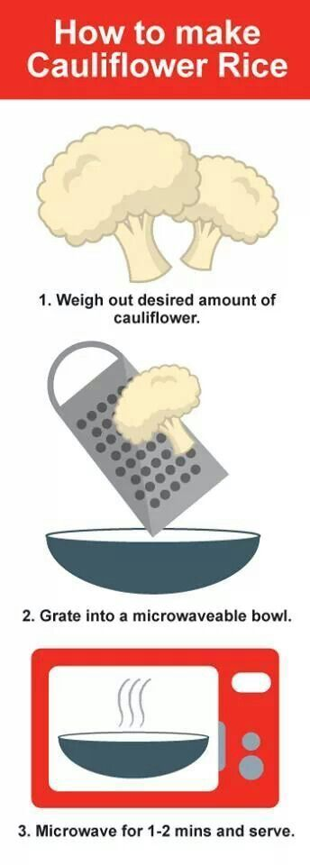 "Cauliflower Rice: ""When you bring this 'rice' to the table people often have no idea that it's cauliflower. Serve this in place of normal rice mashed potatoes or pasta. 100g of cauliflower rice is only 24 calories compared to 100g of rice at 355 calories!."