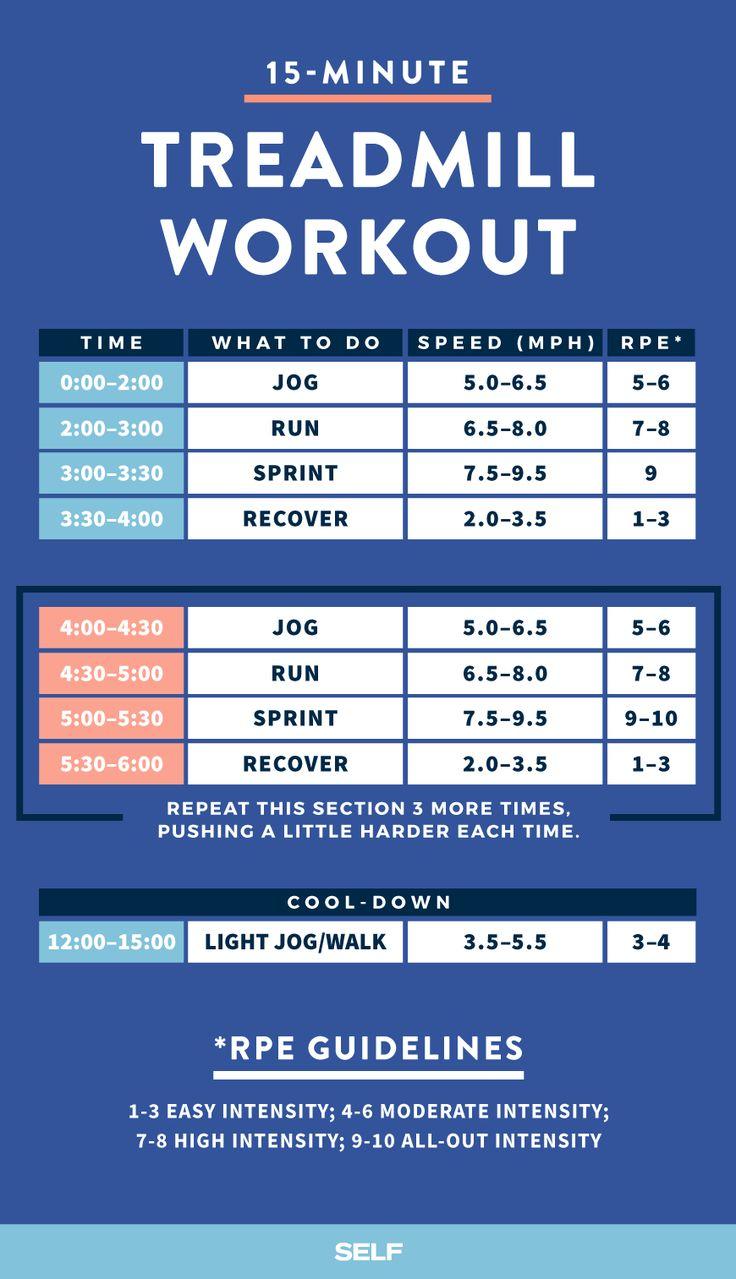 Perfect 30 minute workout - 15 mins strength, 15 mins cardio.