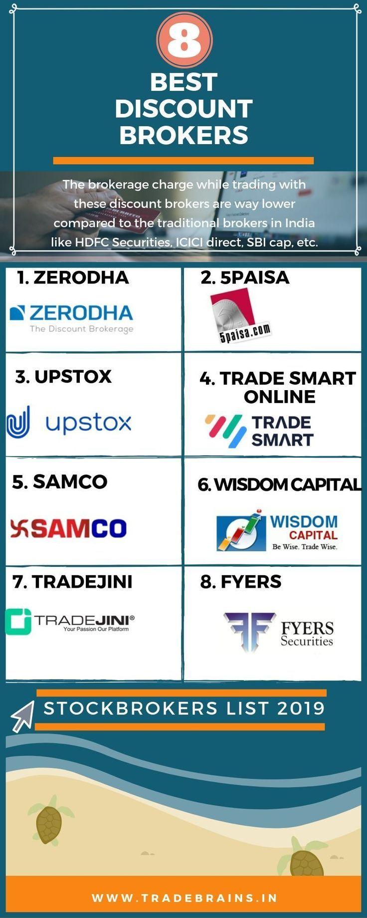 8 Best Discount Brokers In India Stockbrokers List 2020 Stock Broker Brokers Investment Quotes