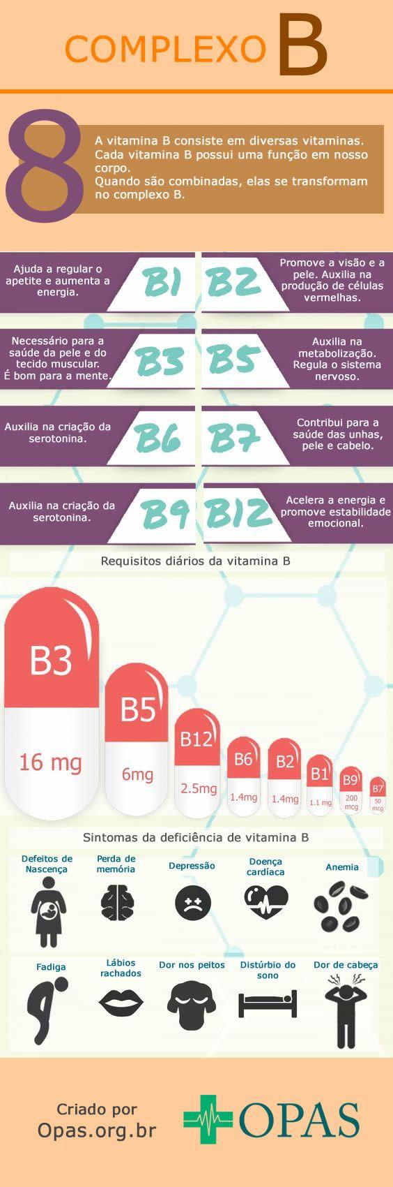 A vitamina B12 é uma importante substância que contribui para a manutenção do metabolismo do sistema nervoso, bem como para que as células vermelhas do sangue permaneçam saudáveis. Esta vitamina também ajuda a reduzir o risco de danos ao DNA, fator bastante positivo para os nossos...