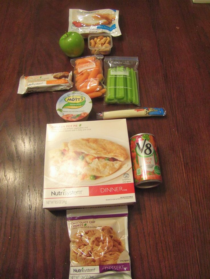 Healthily lose weight fast part 15 diy nutrisystem nutrisystem clinton group calls for a sale nutrisystem solutioingenieria Choice Image