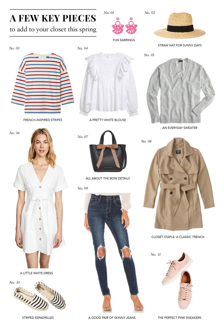 Everything you need to build the perfect #spring wardrobe.