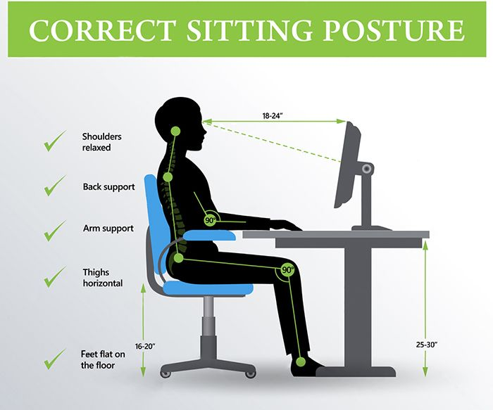 question i work at a desk all day and have started to feel pain in my neck back shoulders and arms can help with posture