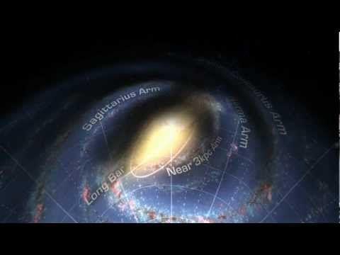 Miejsce Układu Słonecznego w naszej Galaktyce