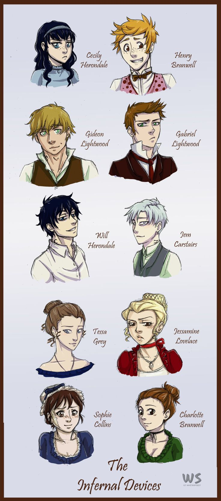 Character Chart - The Infernal Devices: Cecily, Henry, Gideon, Gabriel, Will, Jem, Tessa, Jessamine, Sophie, and Charlotte