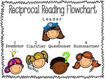 RECIPROCAL READING PACK - TeachersPayTeachers.com