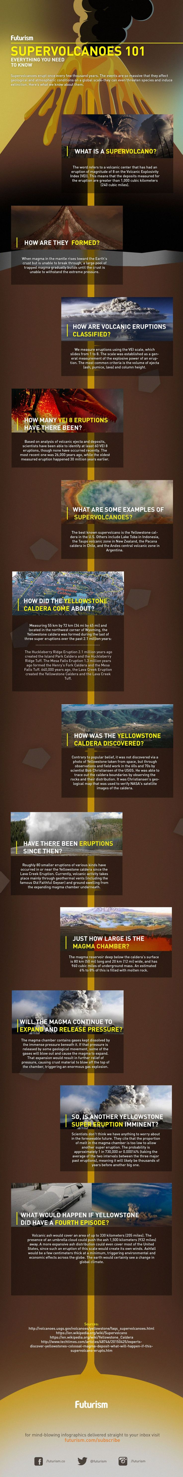 Natural Disasters: The Science of Supervolcanoes