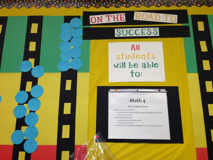 Math Data Wall - we track our progress in each unit.